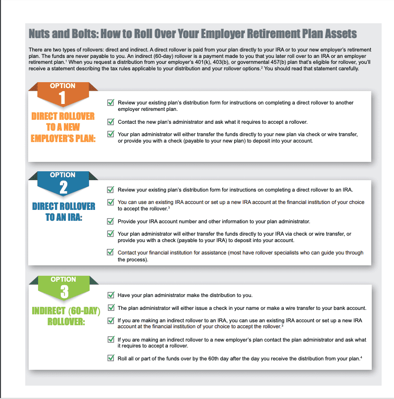 infographic on How to Roll Over Your Employer Retirement Plan Assets