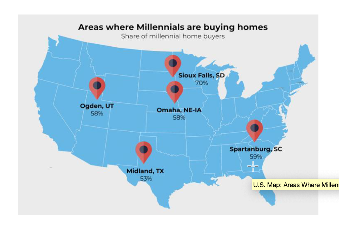 Where Millenials areBuying Homes