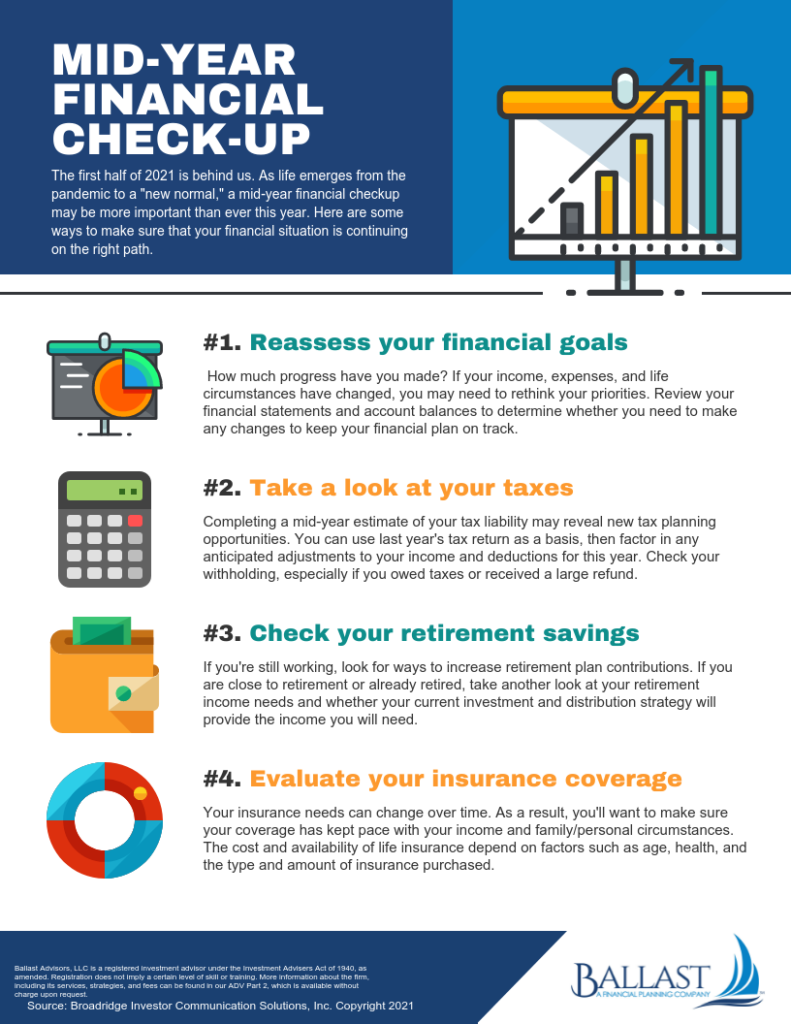 Ballast Advisors - Mid-year Financial Check Up Infographic